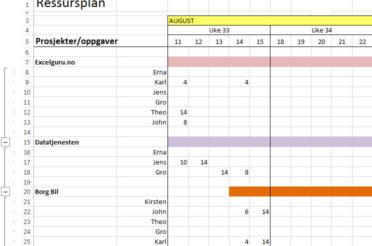 Excel Prosjektstyring – Ressursplanlegging